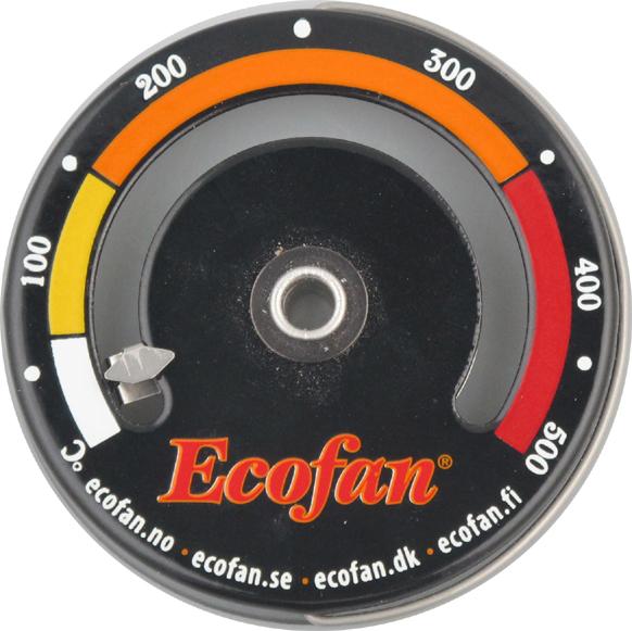 Ecofan_termomete_4d54f2e9d4e28.jpg